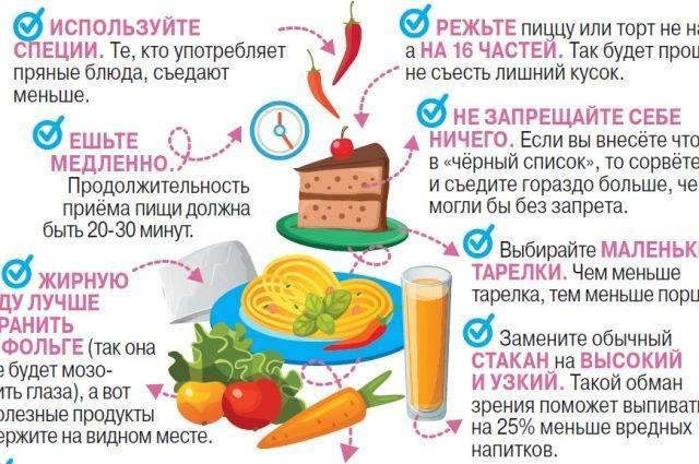 Что поможет есть и не толстеть?