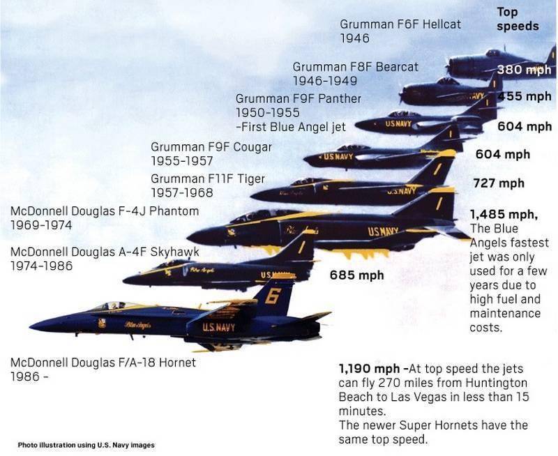 "Пилотажная группа ВМС США Blue Angels ""пересядет"" на F/A-18E/F Super Hornet"