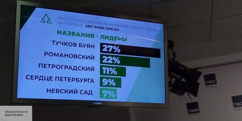 Петербуржцы выберут концепцию арт-парка «Тучков буян» на избирательных участках: фото и иллюстрации