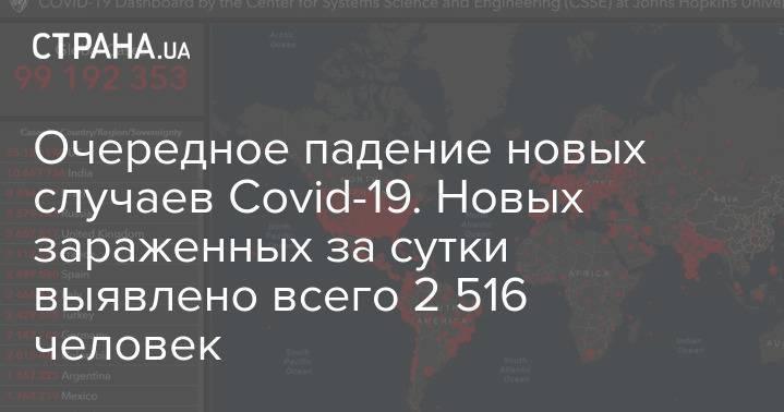 Очередное падение новых случаев Сovid-19. Новых зараженных за сутки выявлено всего 2 516 человек