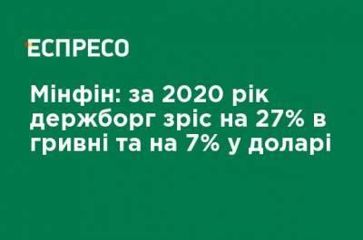 Минфин: за 2020 год госдолг вырос на 27% в гривне и на 7% в долларе