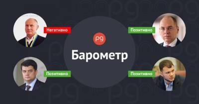 Бизнес-барометр. Кто бьет по рейтингу Владимира Зеленского 22 — 28 февраля