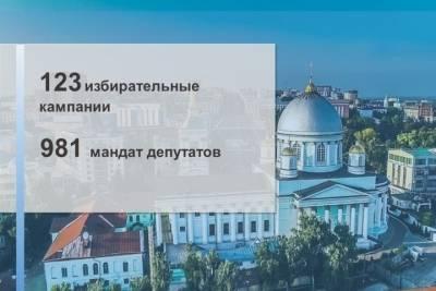 В Курской области стартовало голосование на выборах депутатов Государственной и областной Дум