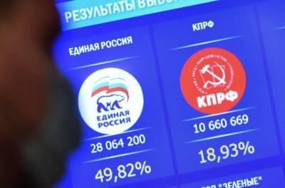 Фракция КПРФ в Мосгордуме заявила о непризнании выборов по Москве